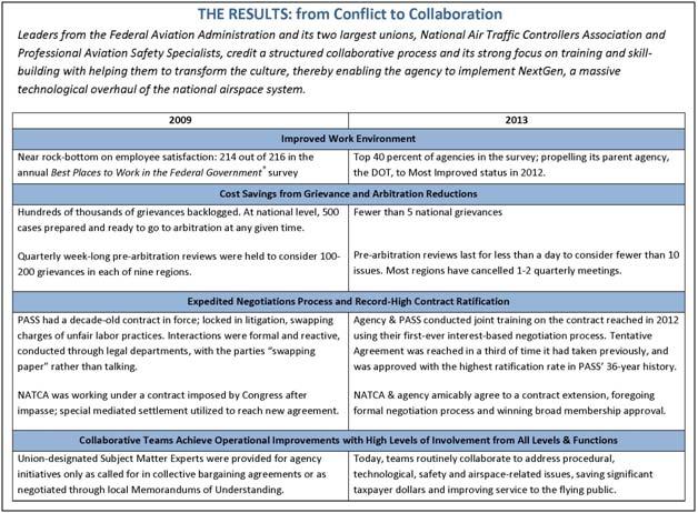 Results-5 Keys