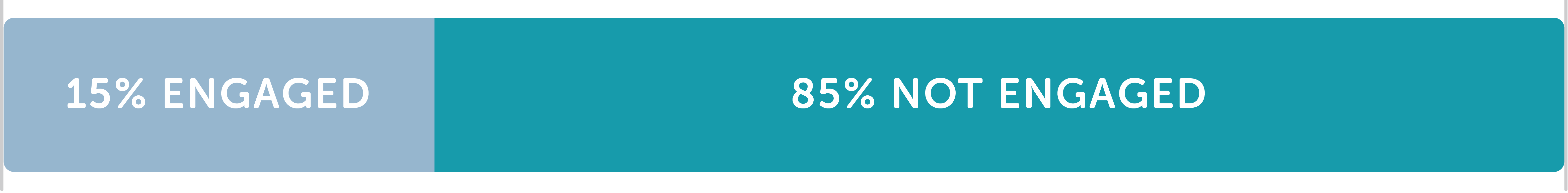 Workforce-engagement-percent-graph